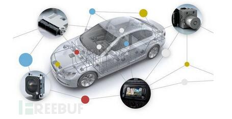 黑客如何攻击智能汽车?车联网安全技术如何布局?