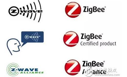 一文读懂ZigBee技术的前世今生