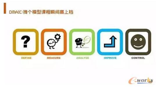 入门互联网数据分析,提升产品及运营能力