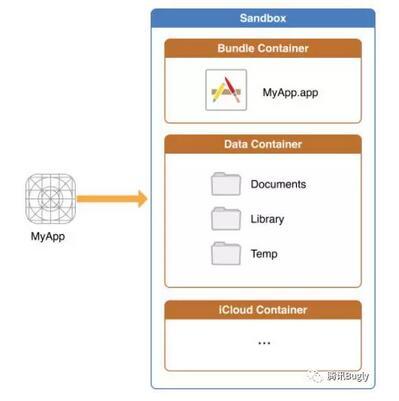 H5 和移动端 WebView 缓存机制解析与实战