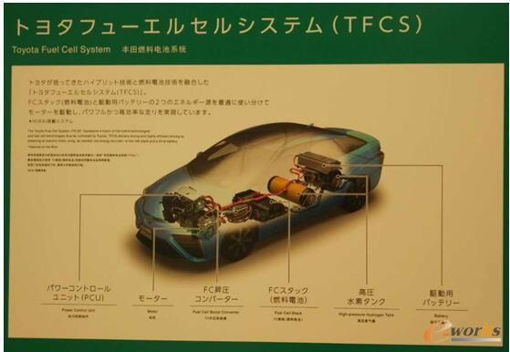 丰田汽车的燃料电池系统