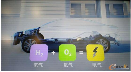 氢能源汽车真正实现了零排放、零污染