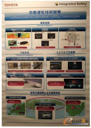 丰田汽车的自动驾驶技术