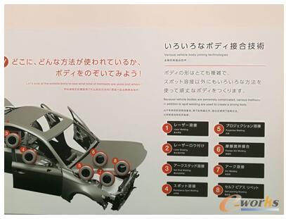 丰田汽车使用的焊接工艺