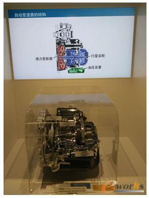 展示汽车自动变速器的结构