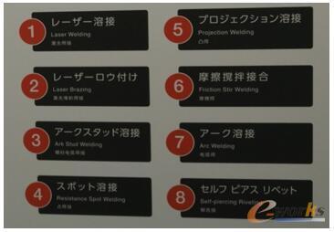 丰田汽车使用了多种先进的焊接方法