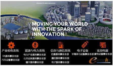 三菱电机的产业布局