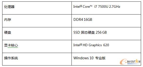 表1 HP ZBook 14u G4移动超极本工作站超极本配置