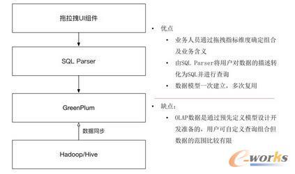 SQL Parser