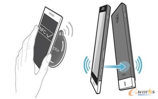 NFC的通信方式