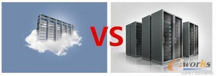 一分钟读懂云服务器与物理服务器的区别