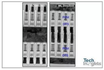 沿着位元线和字元线的XPoint PCM/OTS横截面 (来源:英特尔3D XPoint、TechInsights)