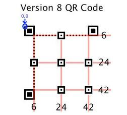 二维码的生成细节和原理