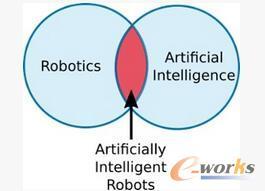 分享:人工智能算法将带领机器人走向何方
