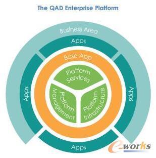 QAD企业平台