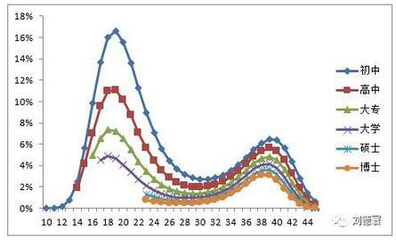 刘德寰:大数据的风险和现存问题-数据分析网