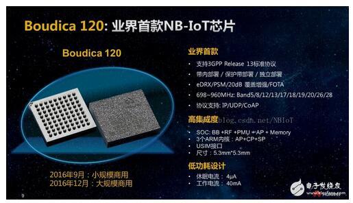 运营商获物联网号段,NB-IoT大幕已然开启