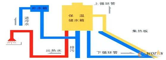 系统运行原理图