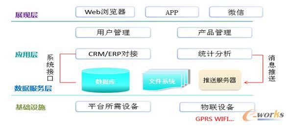 软件部署架构图