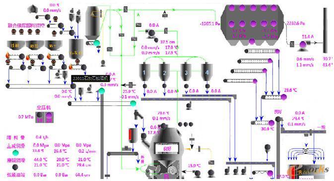 系统的主要功能画面