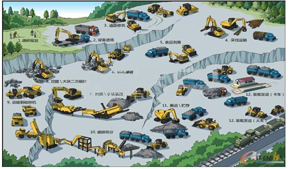 未来智慧矿山的场景图