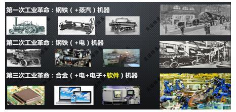 历次工业革命中的标志性工具及系统组件