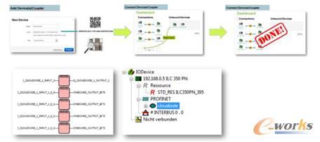 ProfiCloud设备通过TLS协议实现加密通信