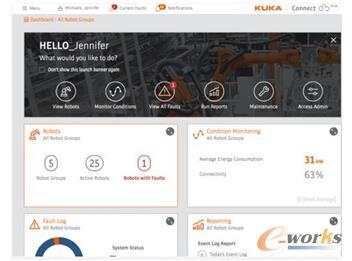 KUKA Connect创新平台功能