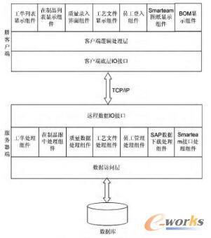 系统总体架构设计图