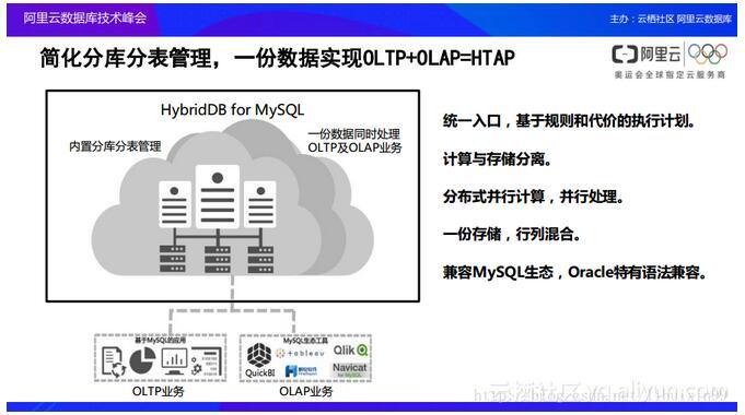 第一步就是进行分层。之前使用过阿里云数据库的朋友可能会有印象,阿里云最初推出的数据库版本叫做高可用版本,这应该也是当前阿里云数据库里面使用量最多的版本。在这个版本里面会有两个数据库服务器,一主一备,他们提供了非常好的性能并且能够快速地进行切换,然而在这样的架构之下,成本实际上翻了一倍。很多的用户,特别是入门级别的刚开始使用云数据库的用户,往往不需要主备的数据库系统,而是希望投入更低的成本,这个时候阿里云就推出了云数据库的基础版。基础版的架构只有单个节点,基础版的推出使得用户的成本得以降低。同时需要注意的一