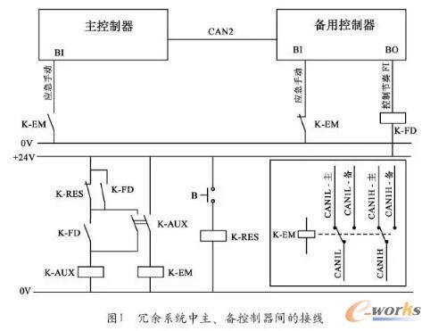 数据中心UPS系统架构及分类