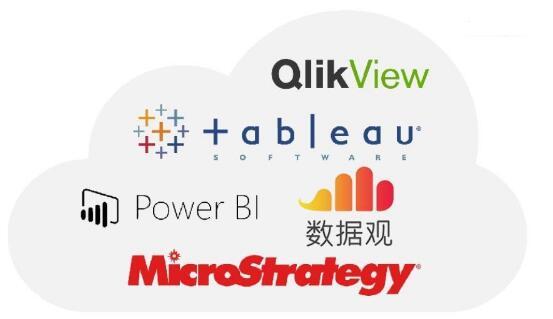 """""""让业务人员具备数据分析能力""""的新一代商业智能平台"""