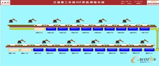 图8 AVI系统工位VIN监控