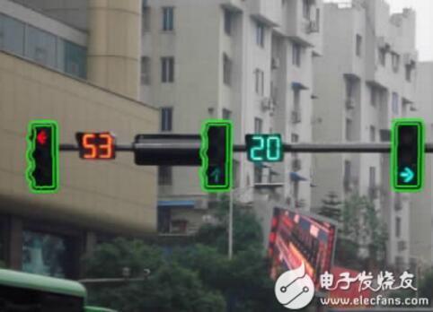 基于机器视觉识别的交通灯控制系统