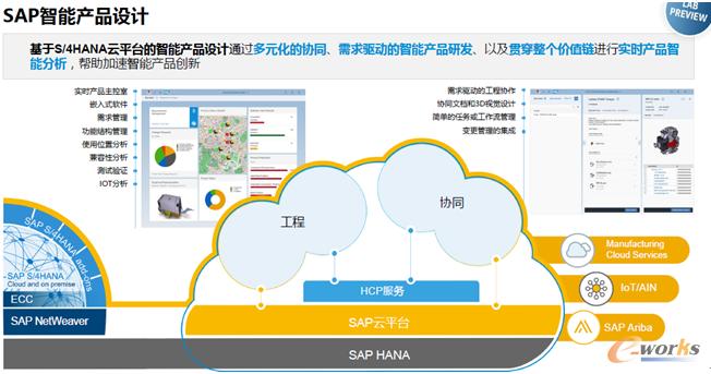 SAP S/4HANA云平台智能产品设计方案