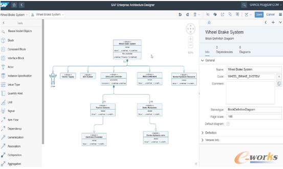 通过模块化系统工程来管理复杂结构