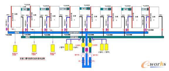 前织车间染液循环流量的在线检测与控制