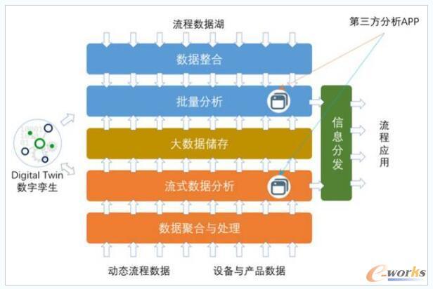 工业数据分析平台:分布式功能部署