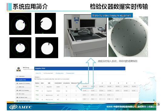 检验仪器数据实时传输
