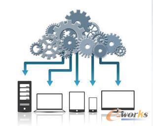 针对不同应用场景的商业模式创新
