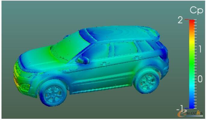 车身表面压力系数云图