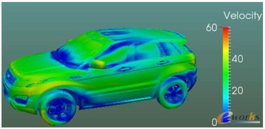车身表面速度分布云图