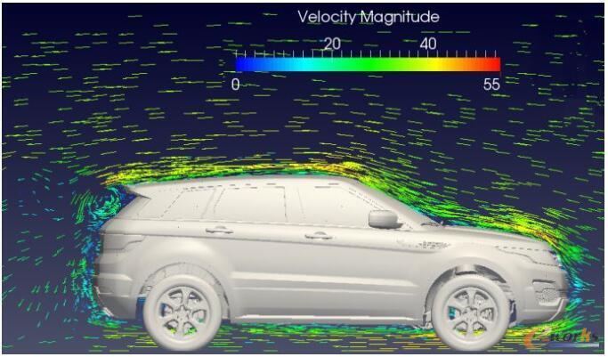 车身周围速度分布矢量图