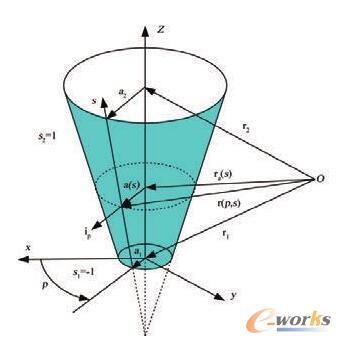 截锥体示意图