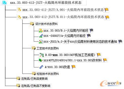 技术状态资料数据结构
