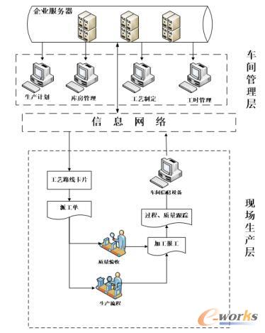 方案结构图