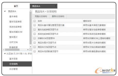 竞品过程数据在Benchmark中的管理结构