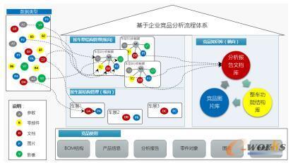 统一产品数据分析知识库构建