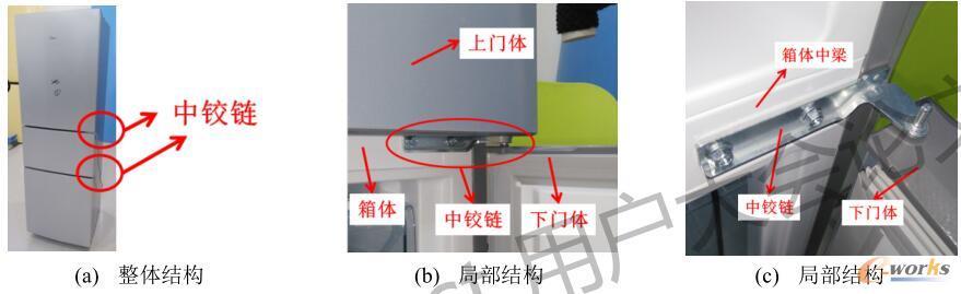 典型三门冰箱中铰链结构示意图