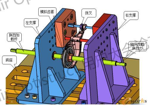换挡拨叉试验台架三维模型